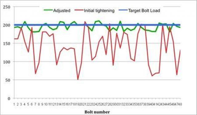 graph-2-psd